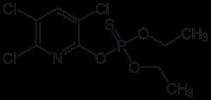 Clorpirifós